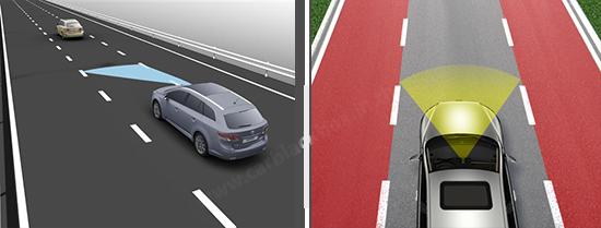 กล้องติดรถยนต์ Transcend DrivePro 220 มี Lane Departure Warning System