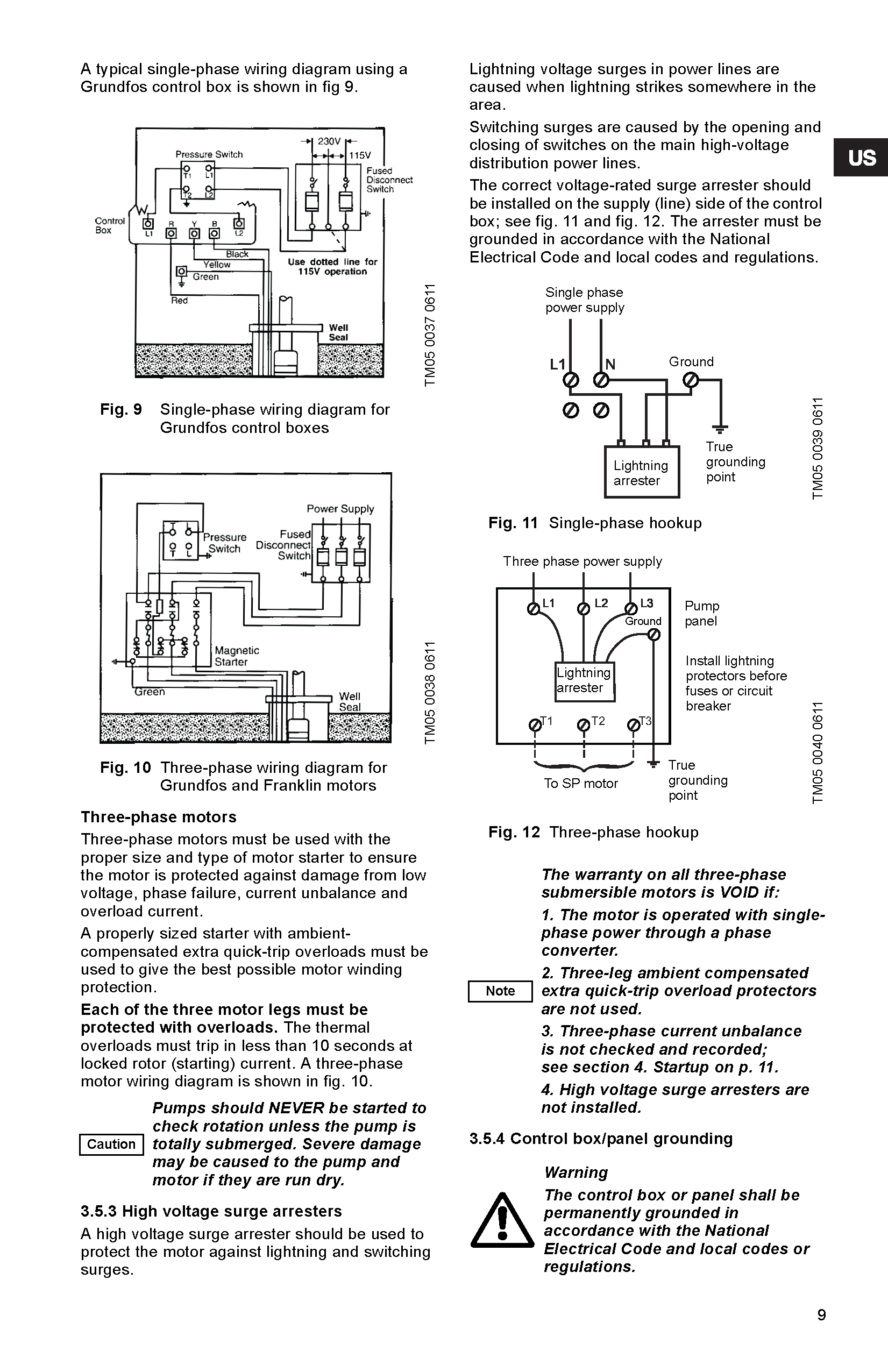 Grundfos Groundwater Well Pump Sp 8 12 Charoon Sales And Services 230v Wiring Diagrams