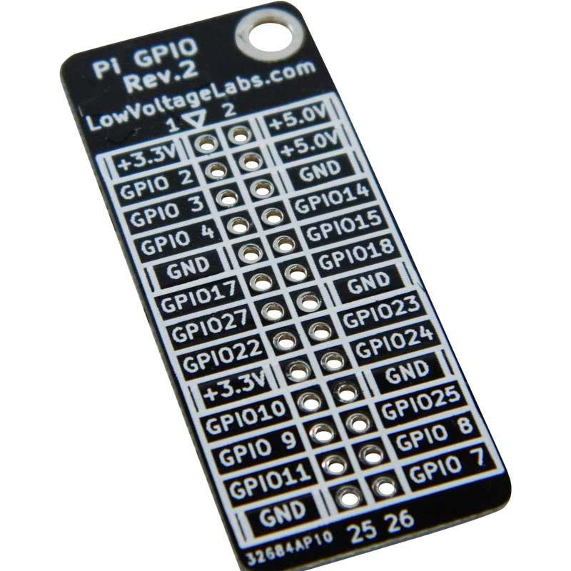 GPIO Reference Plate Raspberry Pi